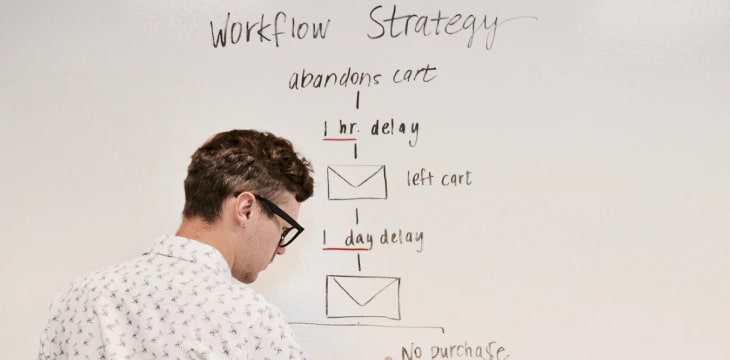 Lead generation funnel on whiteboard